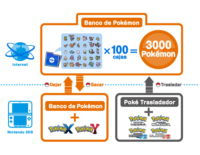 banco-de-pokemon-01
