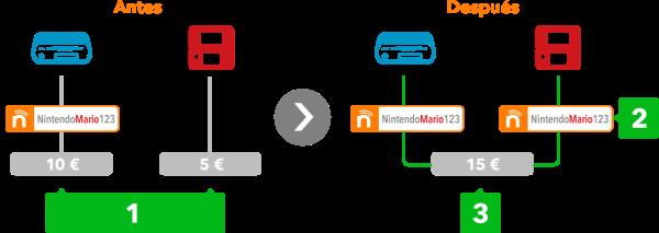 nintendo-network-id-3ds